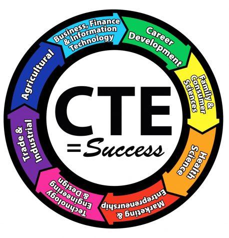 Register for CTE Electives for 2017-2018