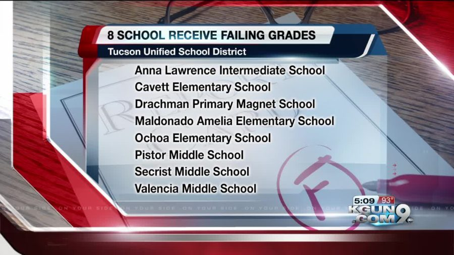 TUSD Schools Labeled - Find SHS' Grade