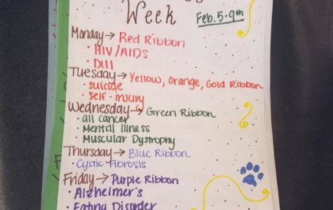Awareness Week: February 5th to the 9th