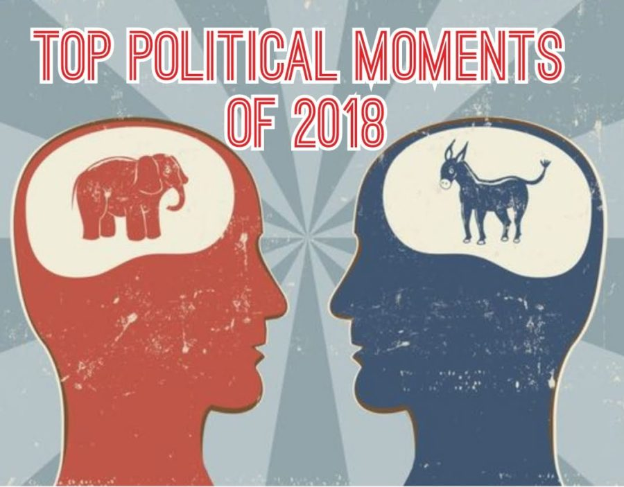 Biggest Political Moments of 2018